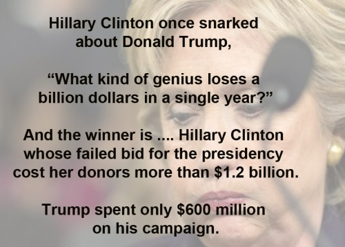billion-dollar-loser