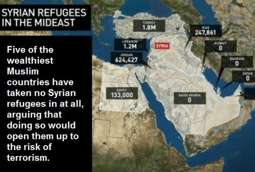muslim-countries-refusing-syrians