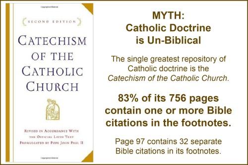 myth-catholic-doctrine-is-un-biblical