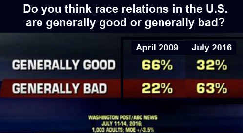 race-relations-under-obama
