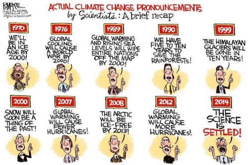 the-science-is-settled-toon
