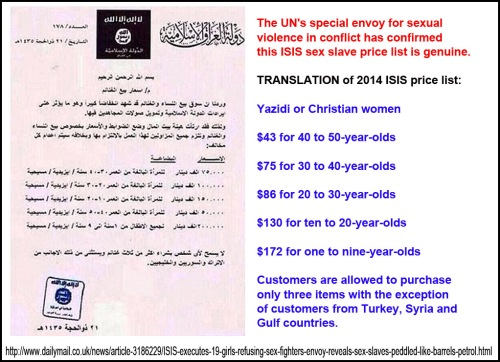 2014-isis-sex-slave-price-list