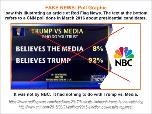 2017_02-fake-news-poll-graphic