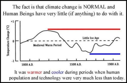 climate-change-is-normal