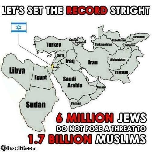 israel-no-threat