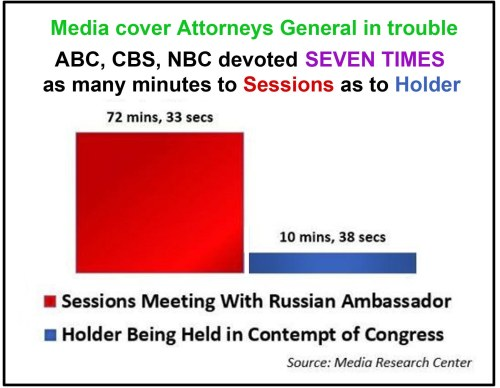 MSM Session v Holder