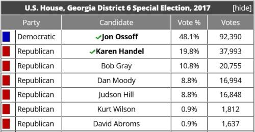 2017_04 18 Georgia ballot