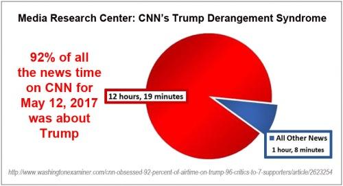 2017_05 12 CNN MRC TDS