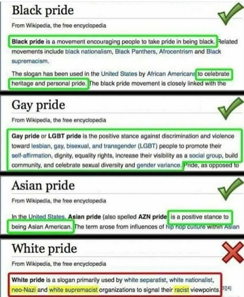 Pride on Wikipedia