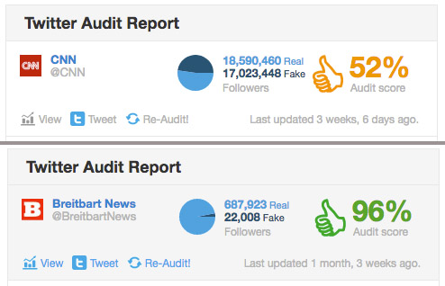 2017_06 Twitter Audit CNN vs Breitbart
