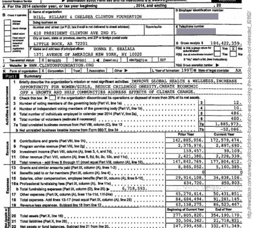 2014 Clinton Foundation tax return