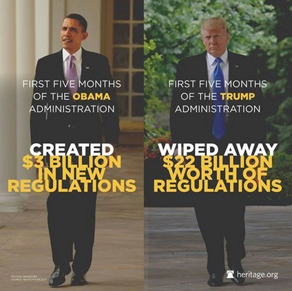 2017 New Presidents regulations