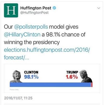 2016_11 07 HuffPo poll LOL