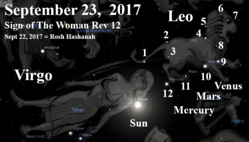 2017_09 23 Sign of the Woman Rev 12