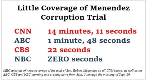 2017_09 MSN coverage of Menendez
