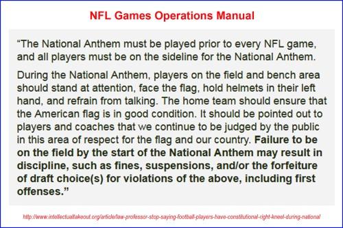 NFL Games Operations Manual