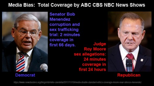 2017_11 11 Moore v Menendez media bias
