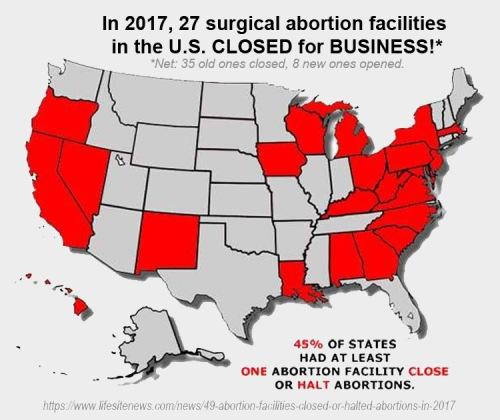 2017 Abortion clinics closed