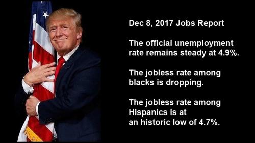 2017_12 08 Jobs report