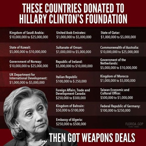 Clinton weapons deals
