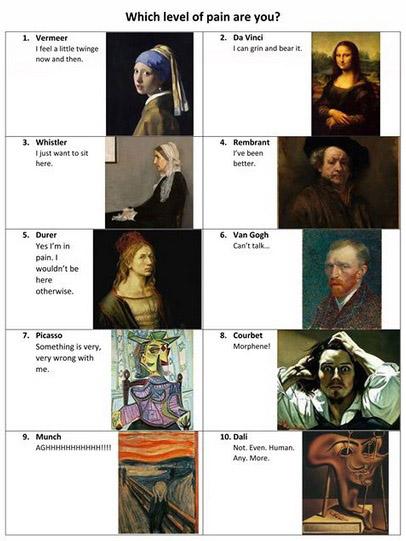 Portrait Pain Scale