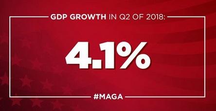2018_07 GDP