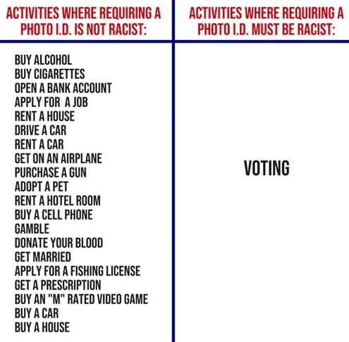2018 Voter ID