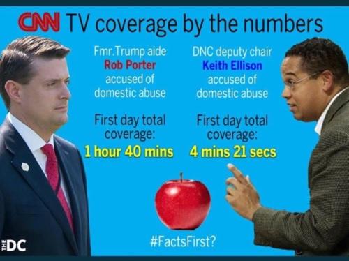 2018_08 20 Fake News CNN