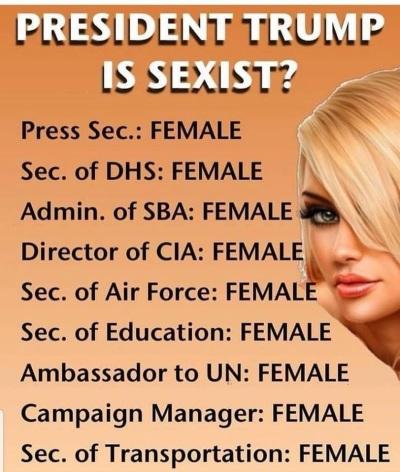 2018_08 Trump is sexist NOT