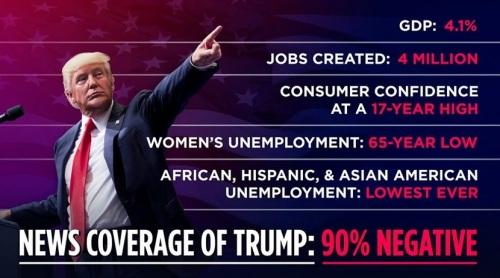 2018_08 Trump