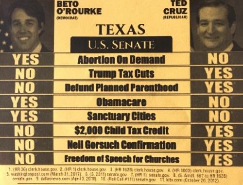 2018 Texas Senate
