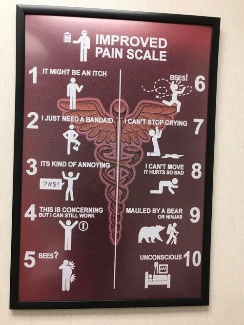 2018_10 13 Improved Pain Scale