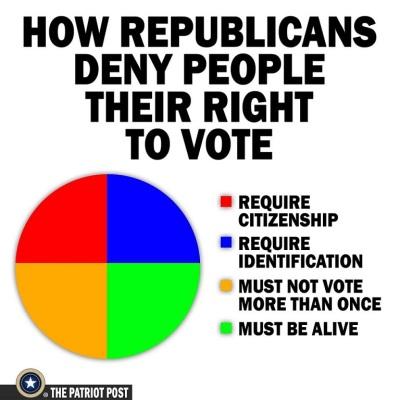 2018_10 16 Deny vote