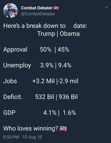 2018_10 Obama v Trump
