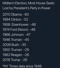 2018_11 08 House seats lost