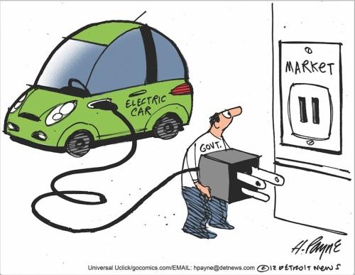 2018_11 23 electric car market