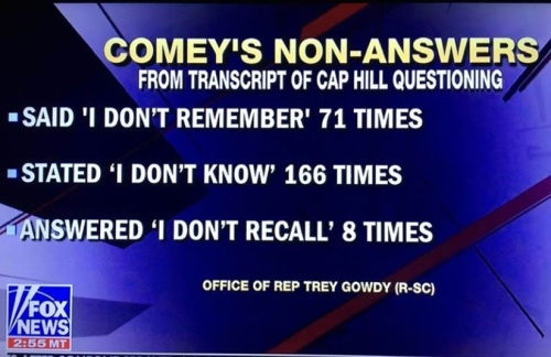 2018_12 08 Comey doesn't remember