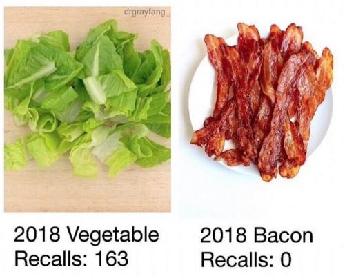 2018_12 25 Recalls
