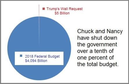 2019_01 06 percent of budget