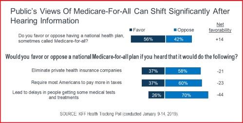 2019_01 14 medicare poll