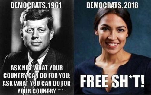 1961 2018 Democrats