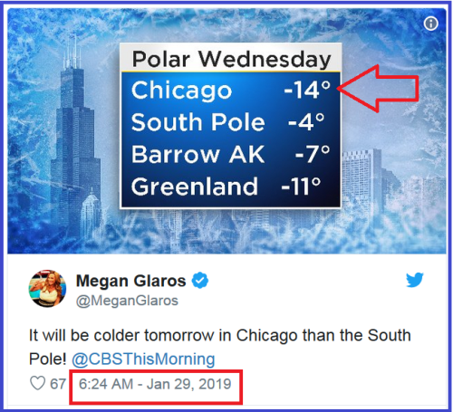 2019_01 29 Chicago weather