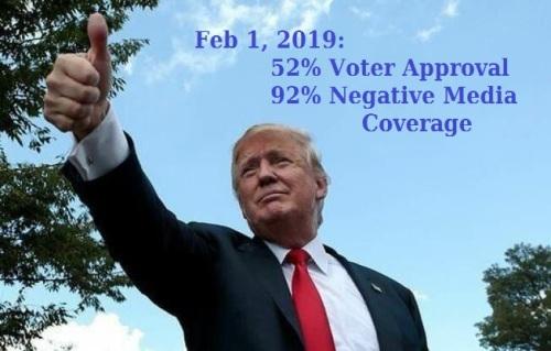 2019_02 01 52 percent