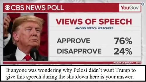 2019_02 05 CBS SOTU poll