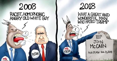 2008 2018 Dem McCain