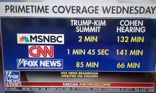 2019_02 27 Primetime coverage