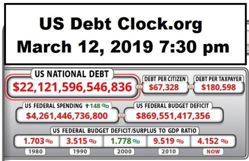 2019_03 12 Debt clock