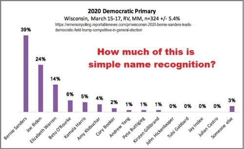 2019_03 15 2020 poll
