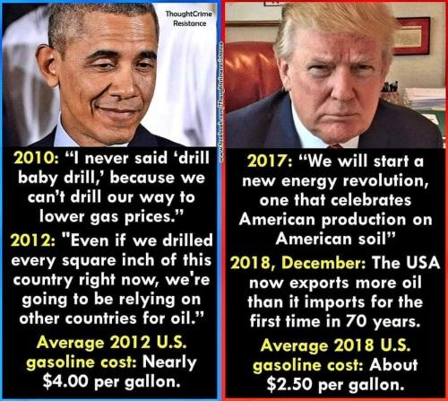 2020 Obama Trump energy