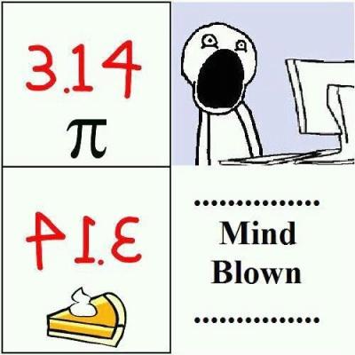 Pi Day Mind Blown